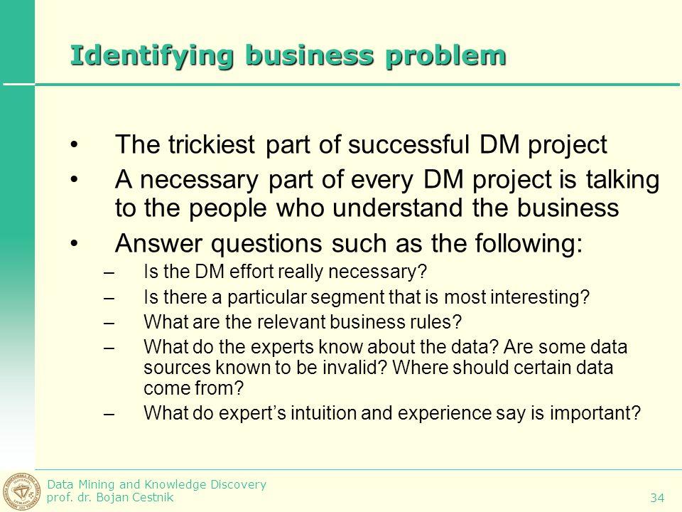 Identifying business problem