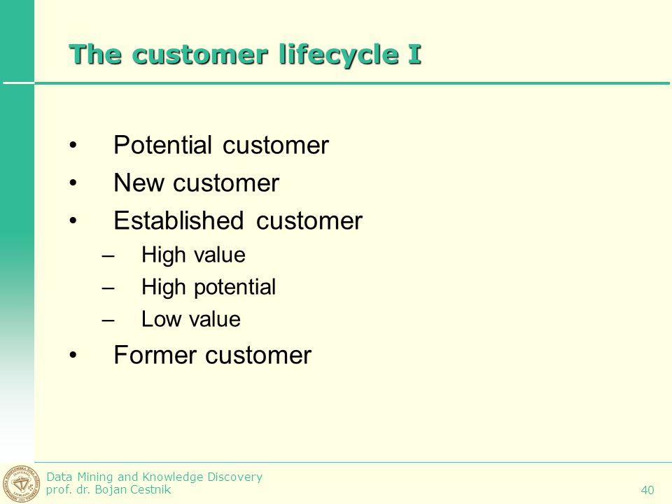 The customer lifecycle I
