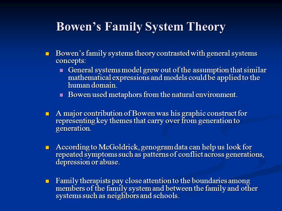 Bowen's Family System Theory