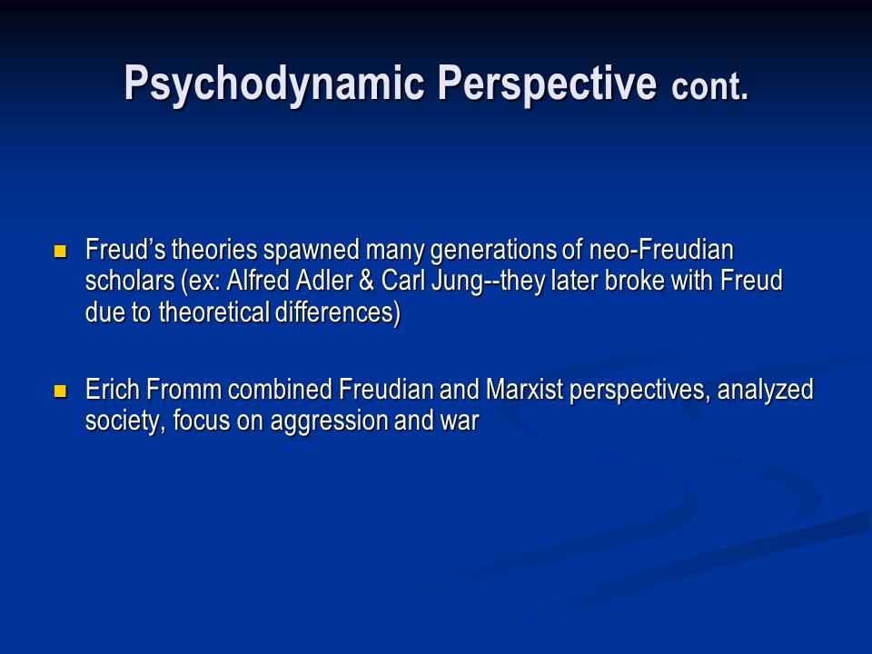 Psychodynamic Perspective cont.