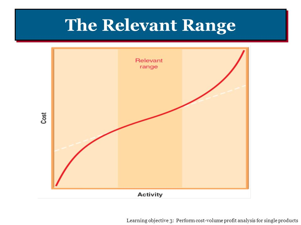 The Relevant Range Learning objective 3: Perform cost-volume profit analysis for single products