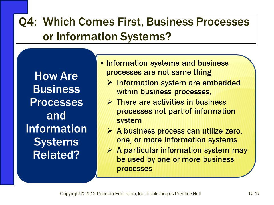 Q4: Which Comes First, Business Processes or Information Systems