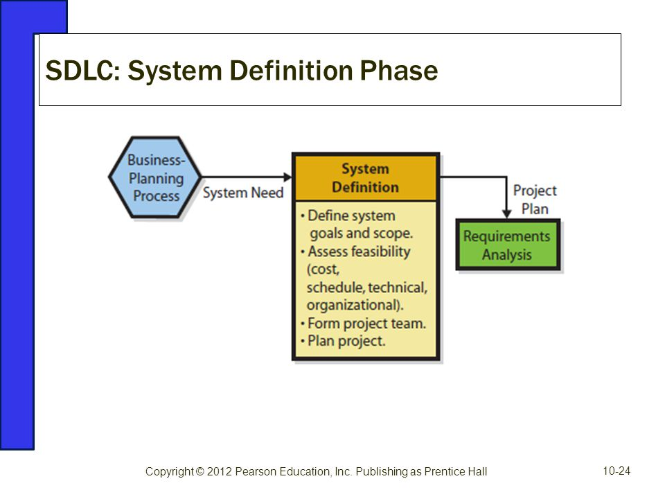SDLC: System Definition Phase