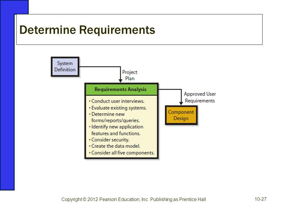 Determine Requirements