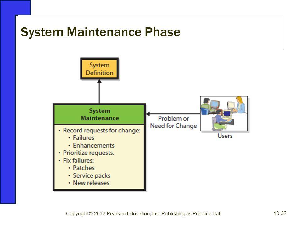 System Maintenance Phase