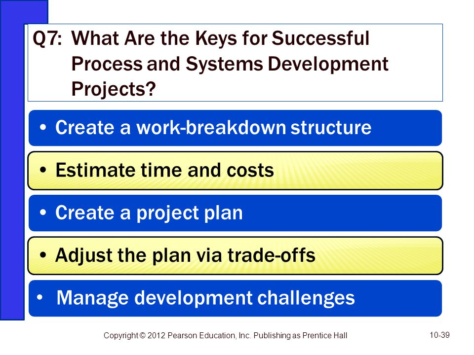 • Create a work-breakdown structure