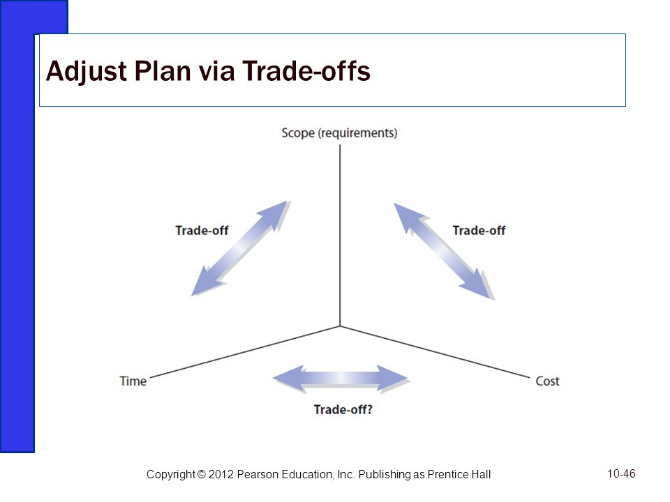 Adjust Plan via Trade-offs