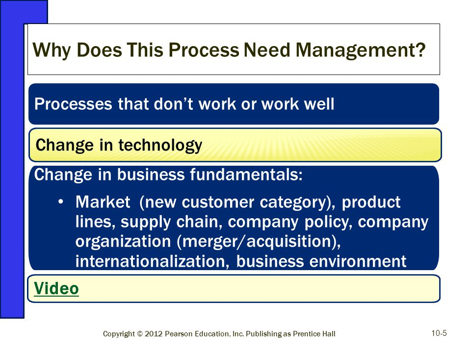 Why Does This Process Need Management