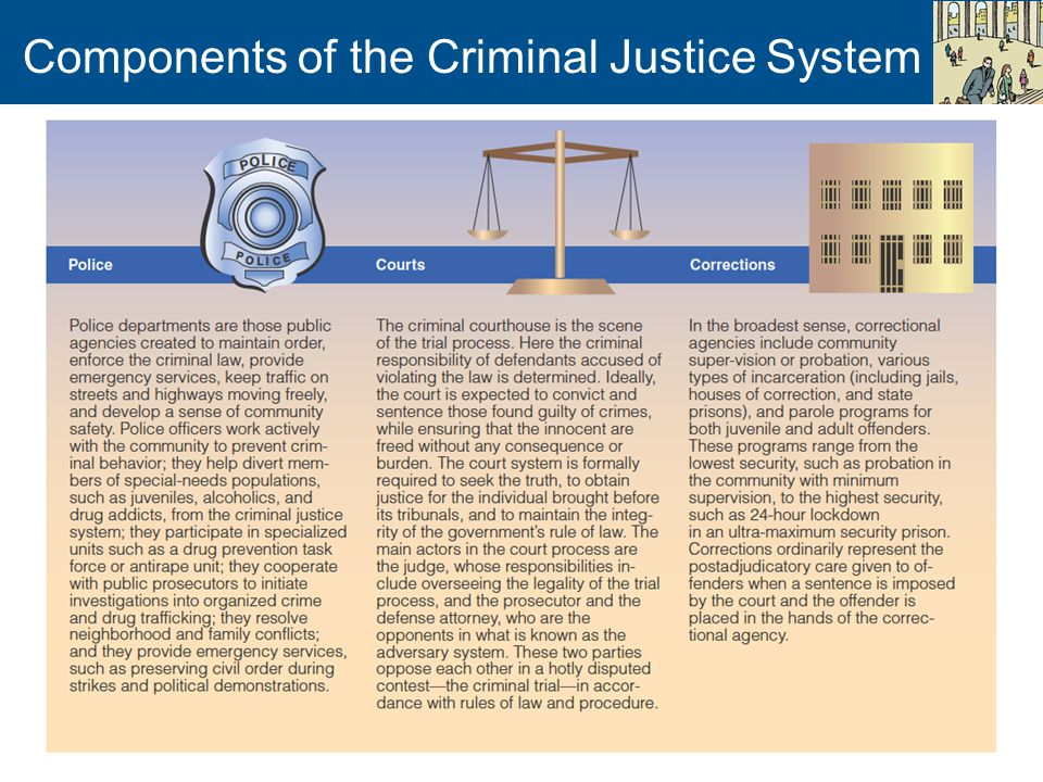 Functions of Criminal Law