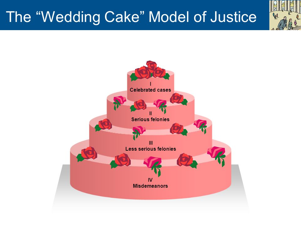 The Wedding Cake Model Of The Criminal Justice System
