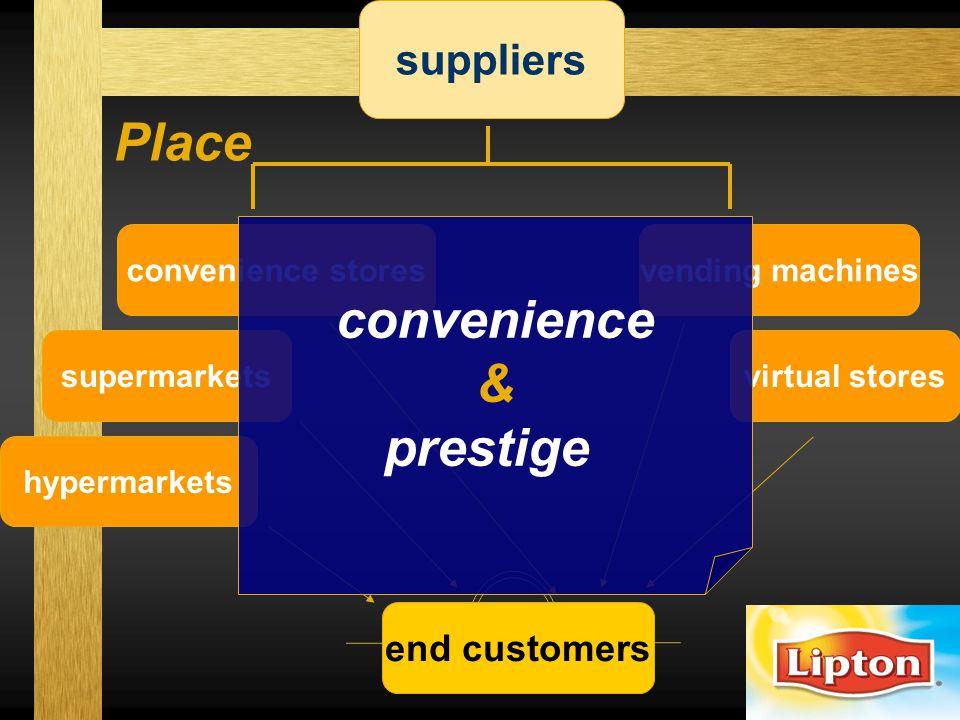 Place convenience & prestige