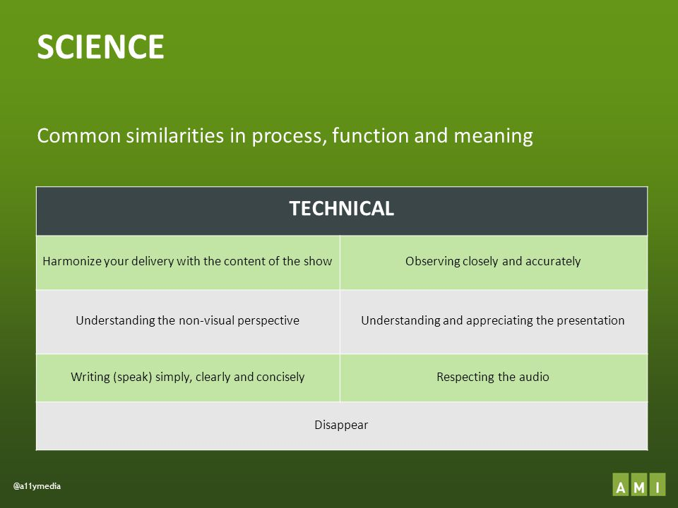 SCIENCE TECHNICAL Common similarities in process, function and meaning