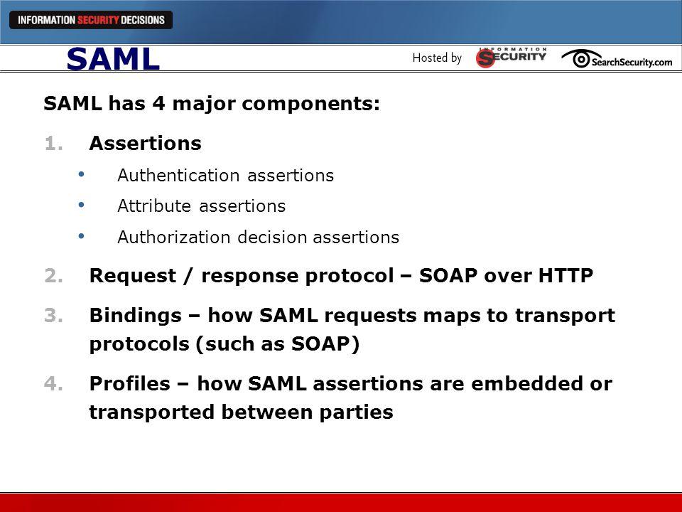 SAML SAML has 4 major components: Assertions