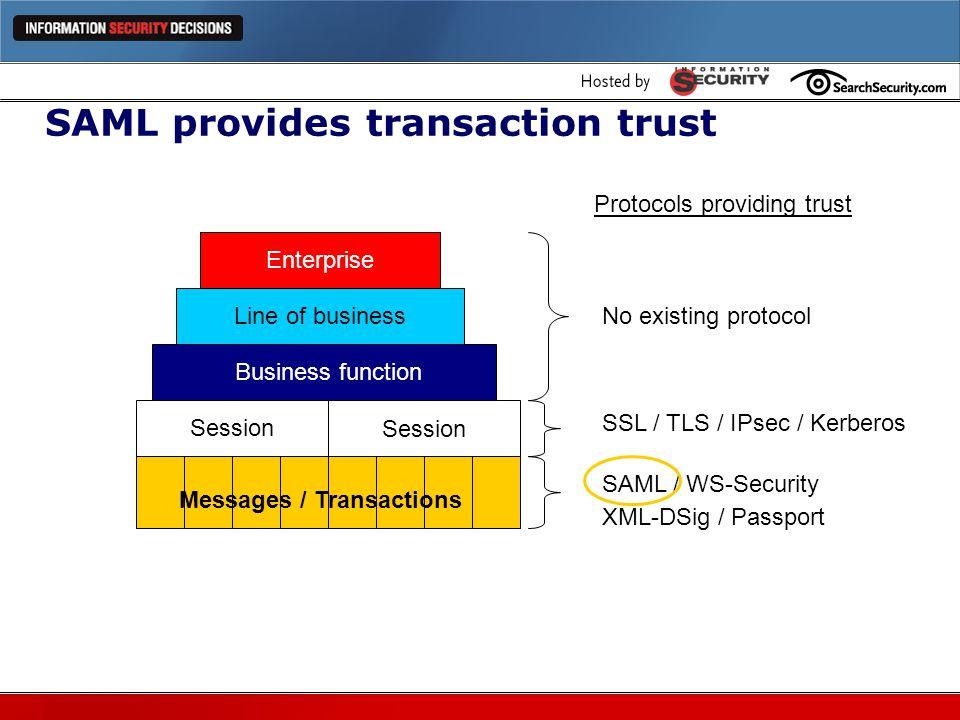 SAML provides transaction trust