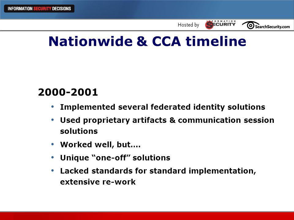 Nationwide & CCA timeline