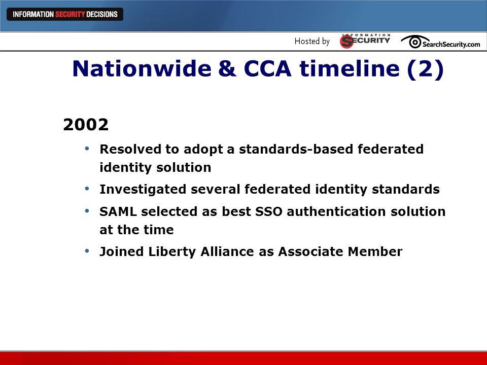 Nationwide & CCA timeline (2)