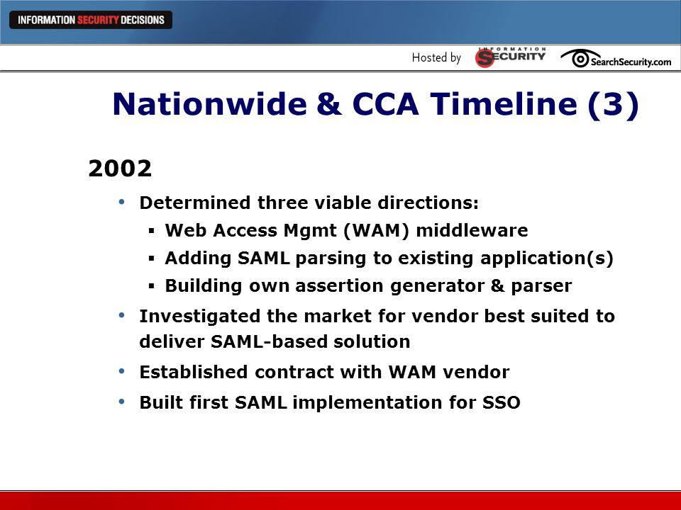 Nationwide & CCA Timeline (3)