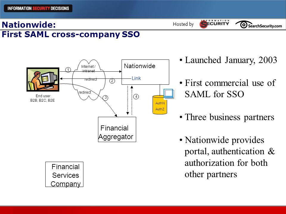 Nationwide: First SAML cross-company SSO