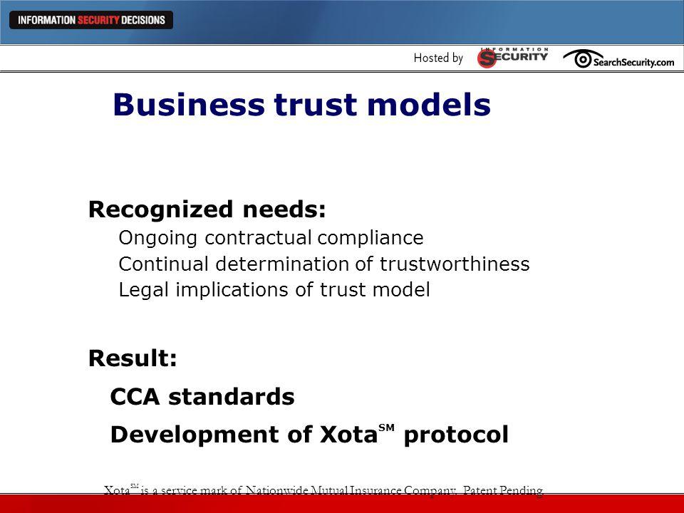 Business trust models Recognized needs: Result: CCA standards