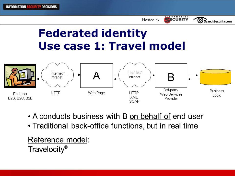 Federated identity Use case 1: Travel model