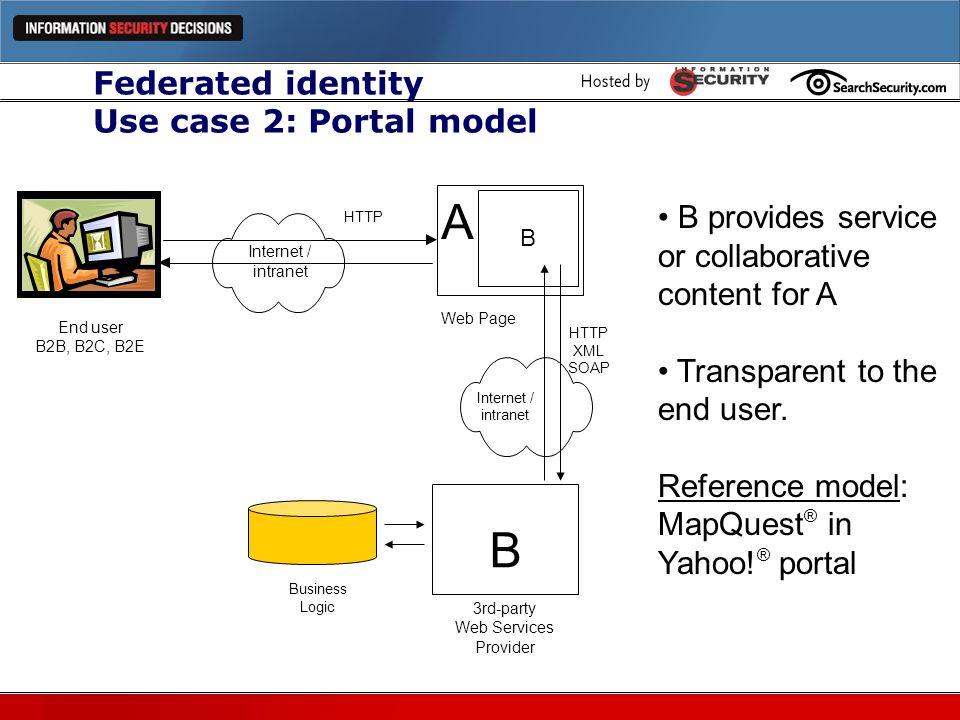 Federated identity Use case 2: Portal model