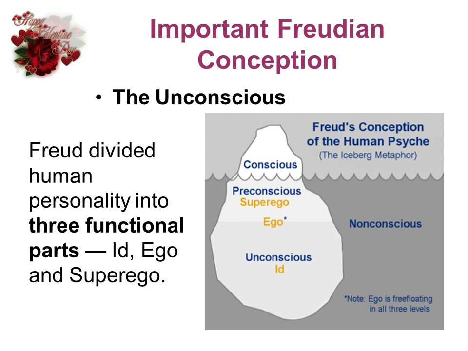 Important Freudian Conception