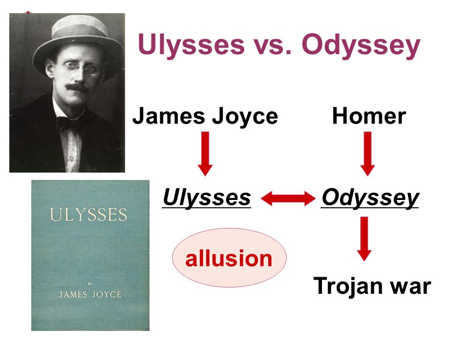 Ulysses vs. Odyssey James Joyce Homer Ulysses Odyssey allusion