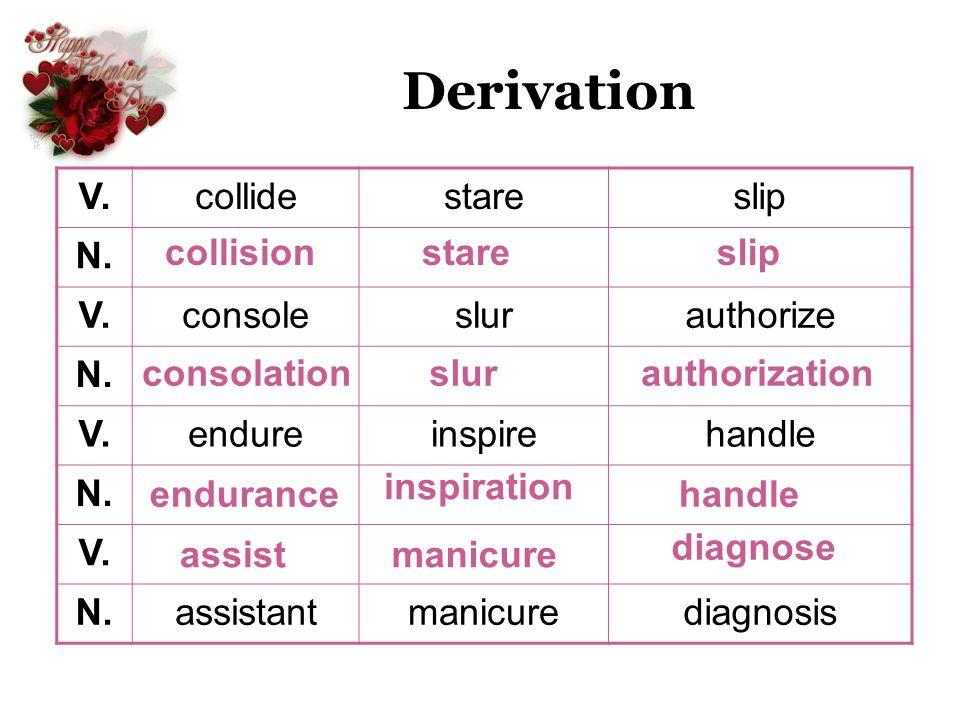 Derivation V. collide stare slip N. console slur authorize endure