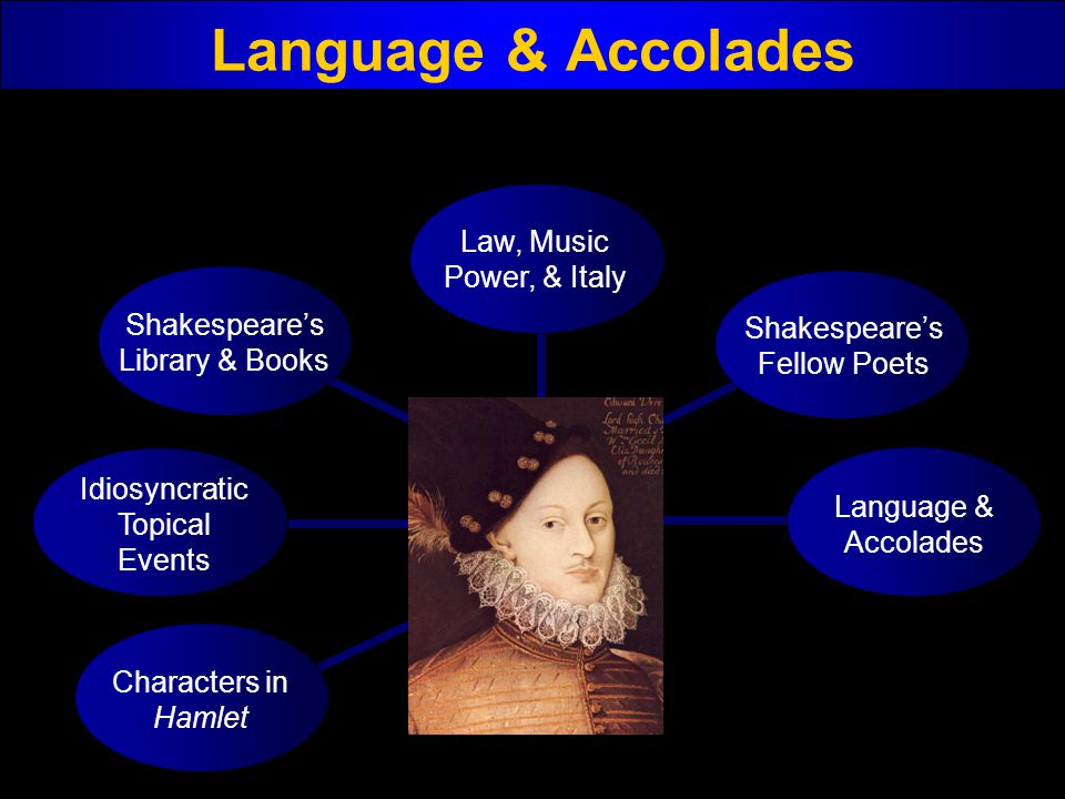 Language & Accolades Law, Music Power, & Italy