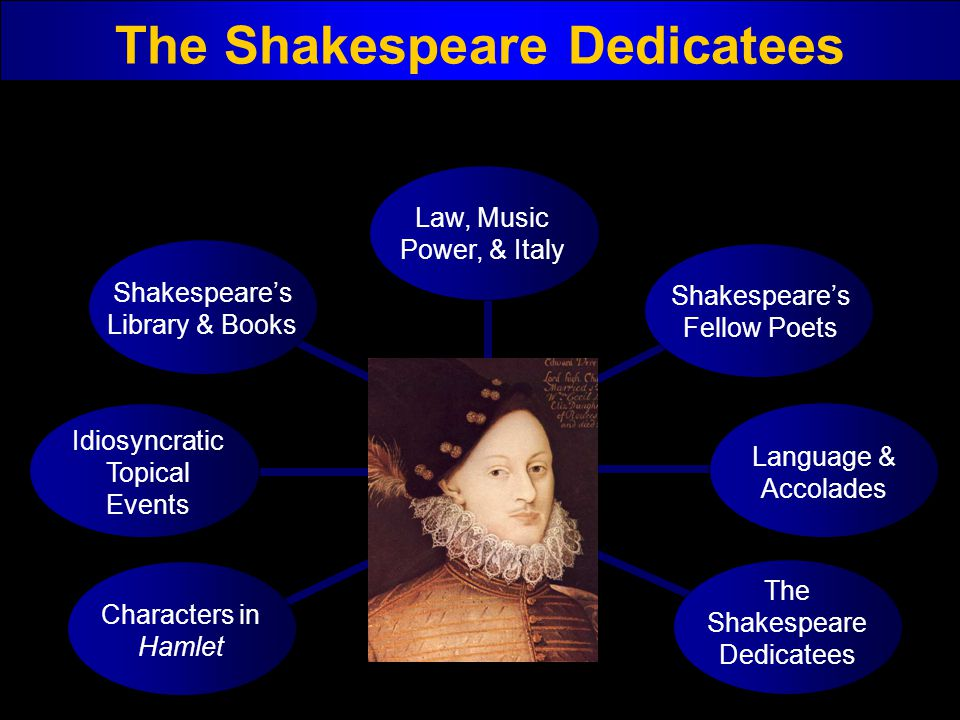 The Shakespeare Dedicatees