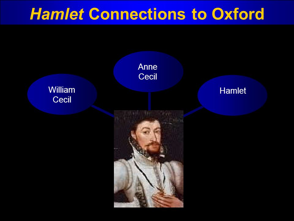 Hamlet Connections to Oxford