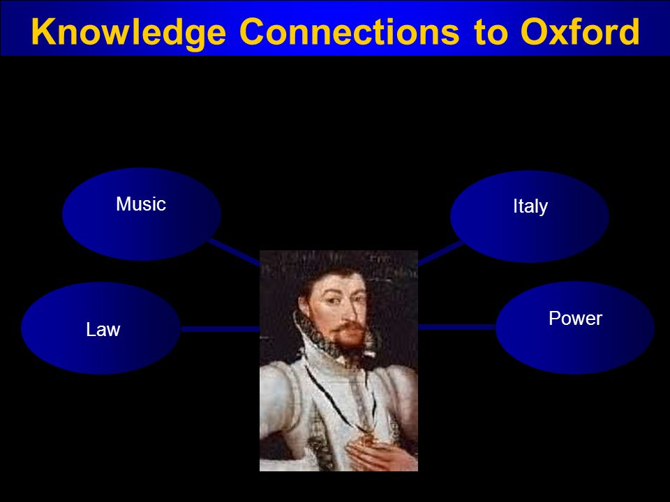 Knowledge Connections to Oxford