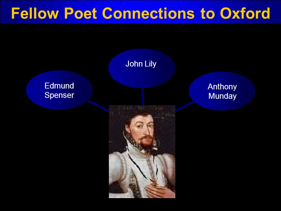 Fellow Poet Connections to Oxford