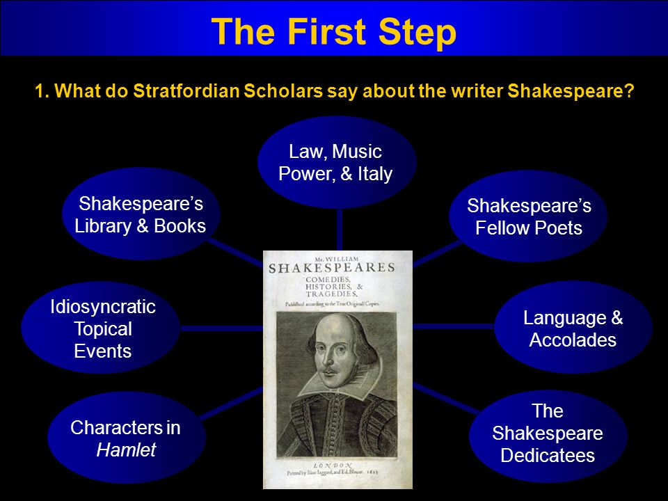 1. What do Stratfordian Scholars say about the writer Shakespeare
