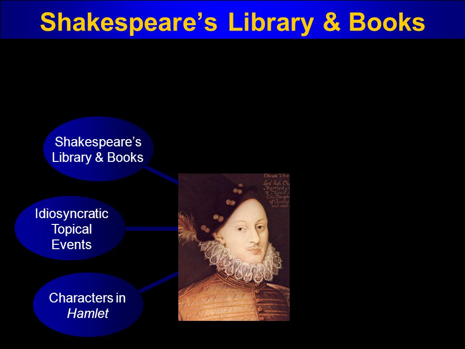 Shakespeare's Library & Books