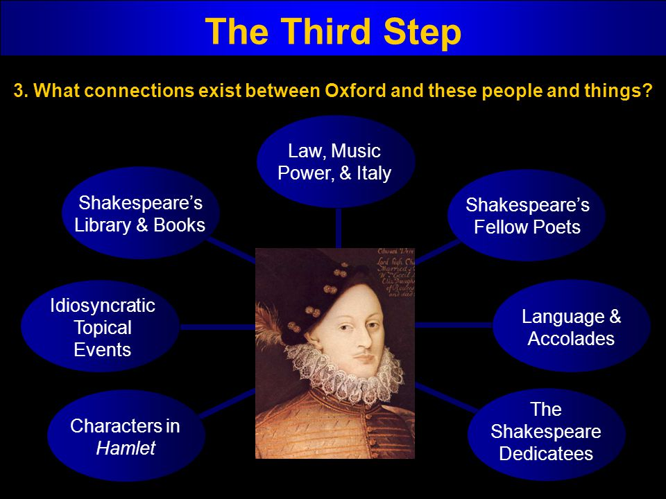 3. What connections exist between Oxford and these people and things