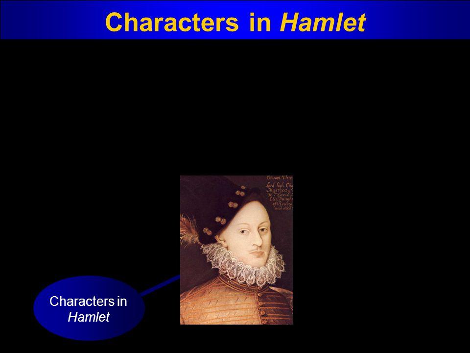 Characters in Hamlet Characters in Hamlet