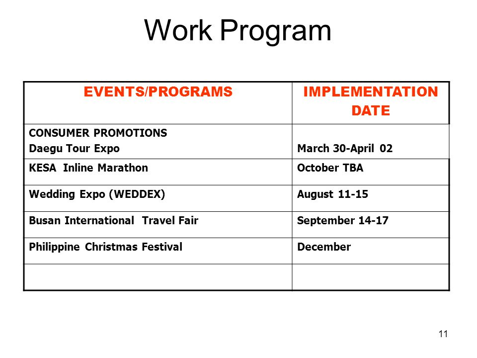 Work Program EVENTS/PROGRAMS IMPLEMENTATION DATE CONSUMER PROMOTIONS