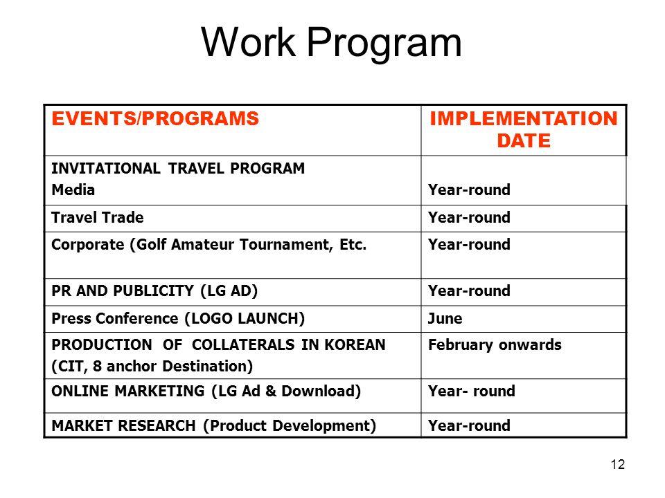 Work Program EVENTS/PROGRAMS IMPLEMENTATION DATE