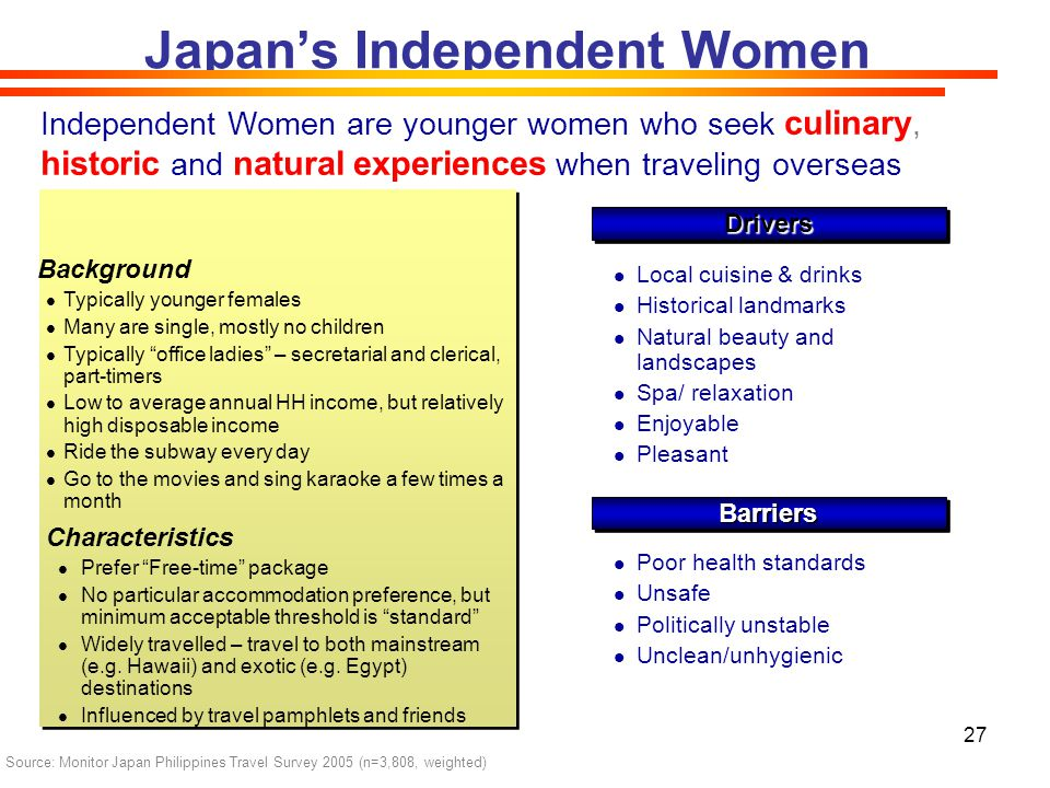 Japan's Independent Women
