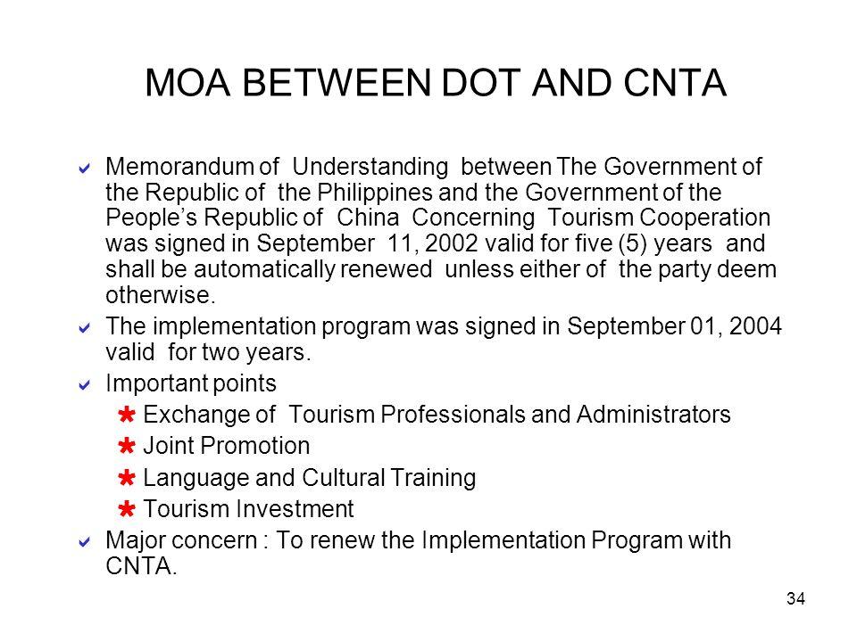 MOA BETWEEN DOT AND CNTA
