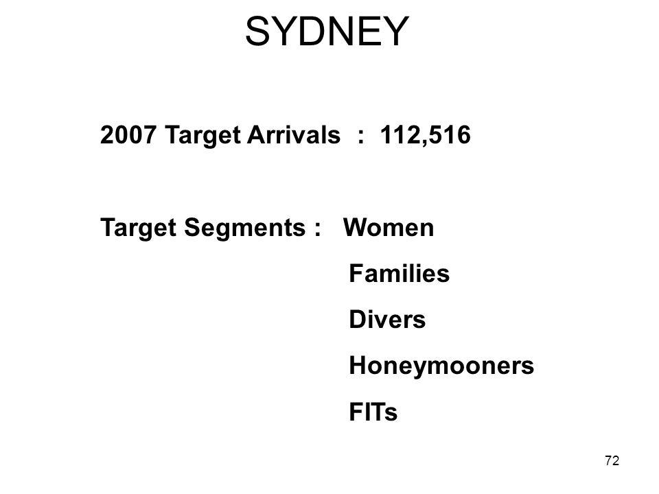 SYDNEY 2007 Target Arrivals : 112,516 Target Segments : Women Families