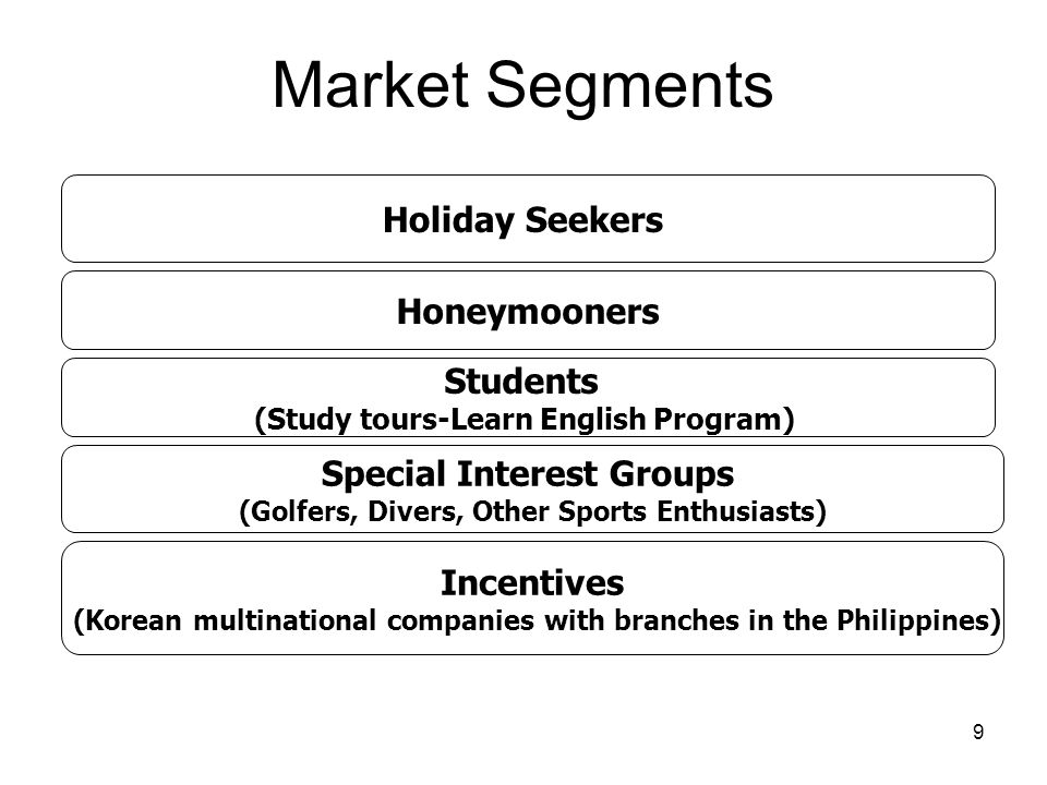 Market Segments Holiday Seekers Honeymooners Students