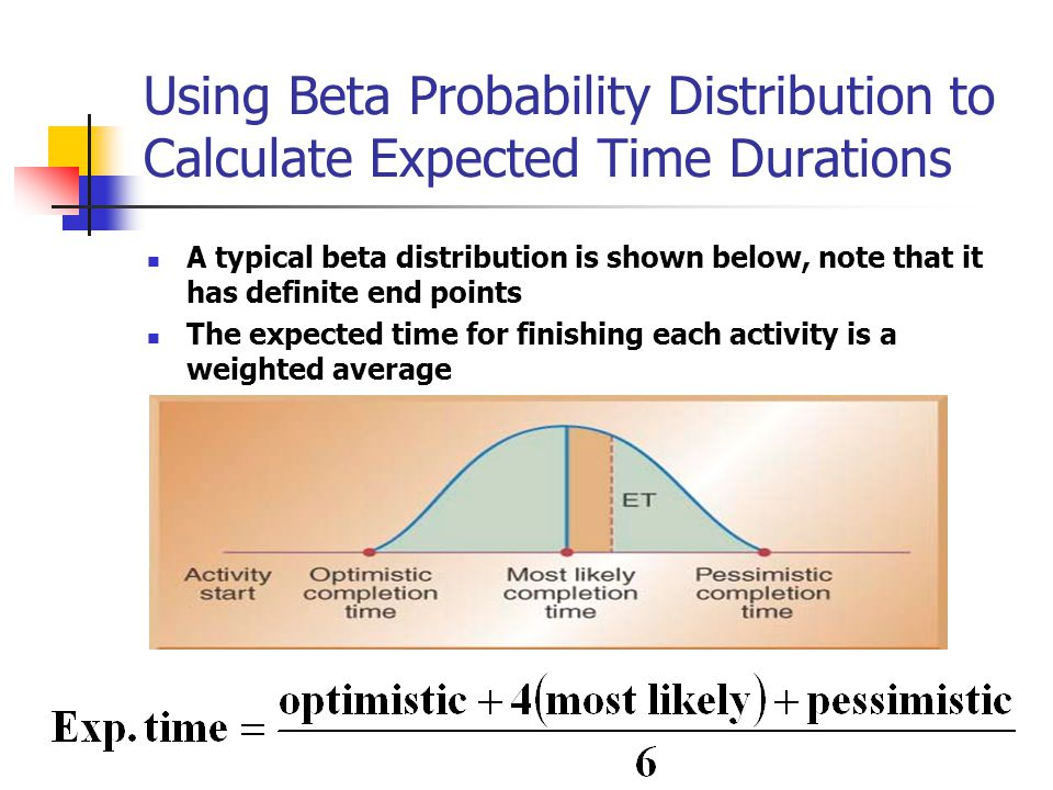 Using Beta Probability Distribution to Calculate Expected Time Durations