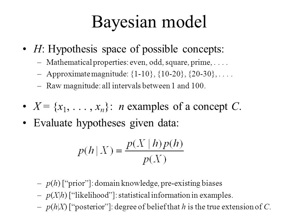 Bayesian model H: Hypothesis space of possible concepts: