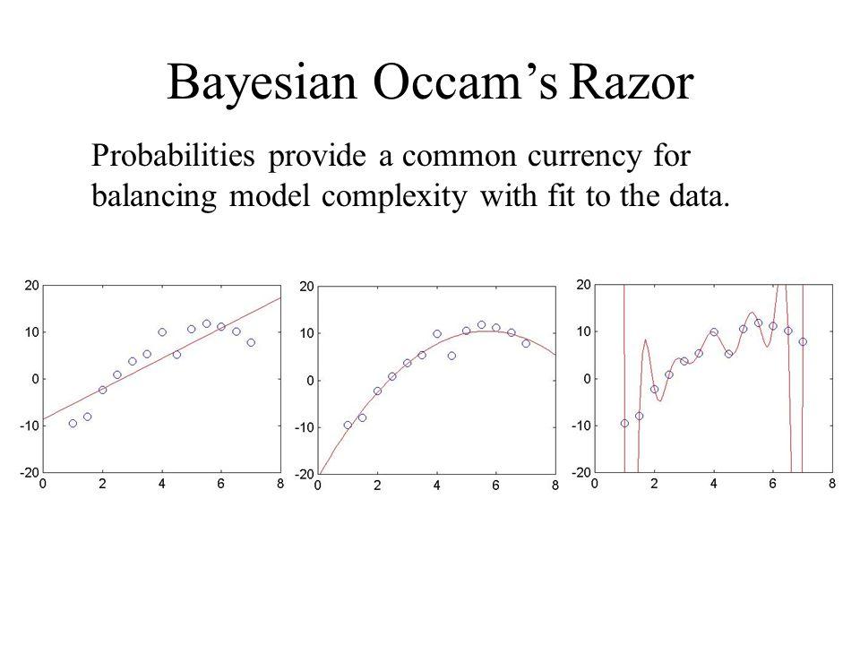 Bayesian Occam's Razor