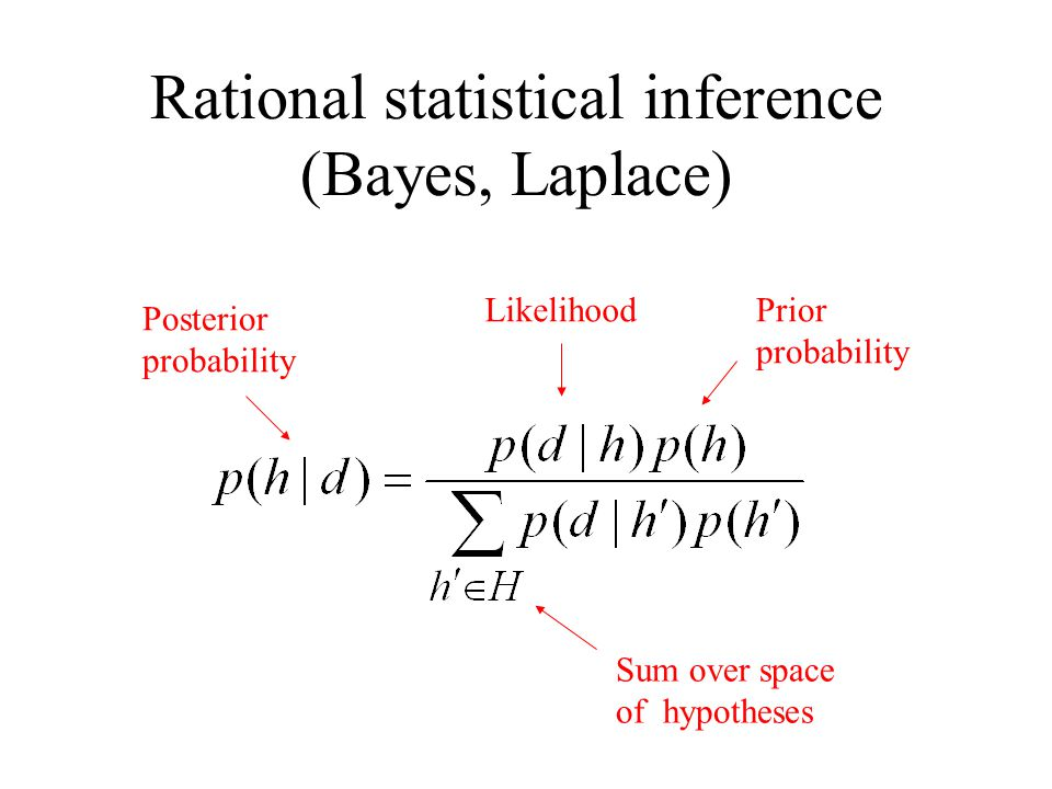 Rational statistical inference (Bayes, Laplace)