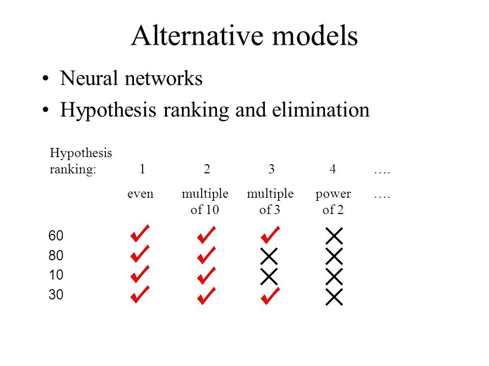 Alternative models Neural networks Hypothesis ranking and elimination