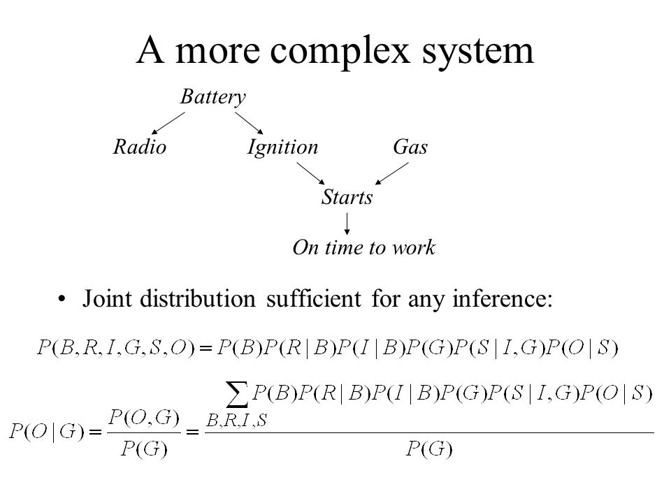 A more complex system Joint distribution sufficient for any inference: