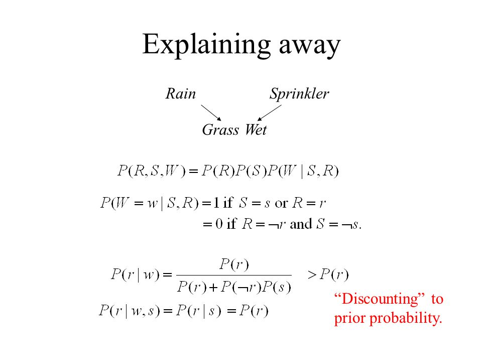 Explaining away Rain Sprinkler Grass Wet Discounting to
